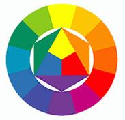 kleurencirkel Johannes Itten